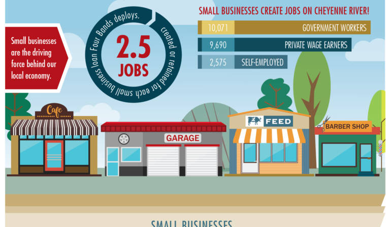 Small Businesses Matter!